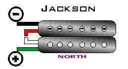 jackson guitar pickup wiring diagram wiring diagram and hernes jackson emg wiring diagram home diagrams