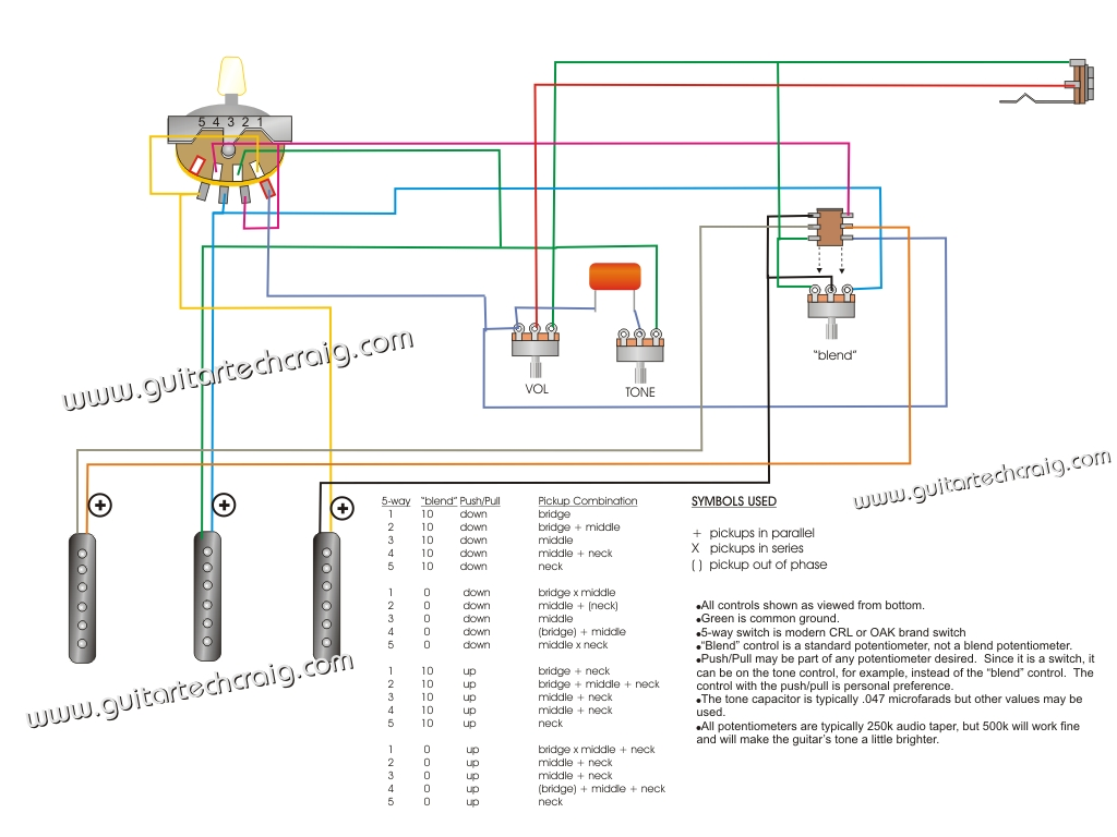 "1 Vol w/Push/Pull, 1 Tone, 1 BLEND, 5-Way Selector Switch ""MEGA STRAT""  REVISED 8/19/2014, VIEW DIAGRAM"
