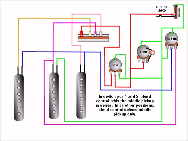 5 Way Switch Wiring Diagram Guitar Wiring Diagram Database