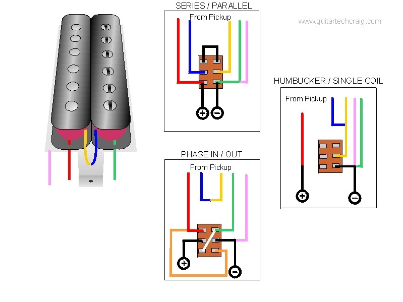 Craig's Giutar Tech Resource Wiring Diagrams. Humbucker Phase Switch Coil Tap Seriesparallel Switching View Diagram. Wiring. Phase Strat Wiring Diagram At Scoala.co