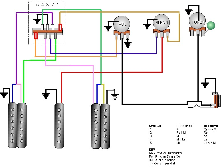 1 vol, 1 tone, 1 blend, 5-way selector switch, view diagram