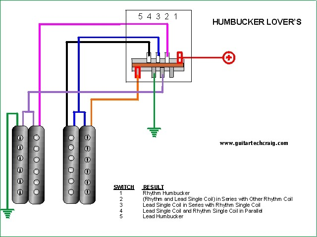 2 humbucker wiring options telecaster guitar forum. Black Bedroom Furniture Sets. Home Design Ideas