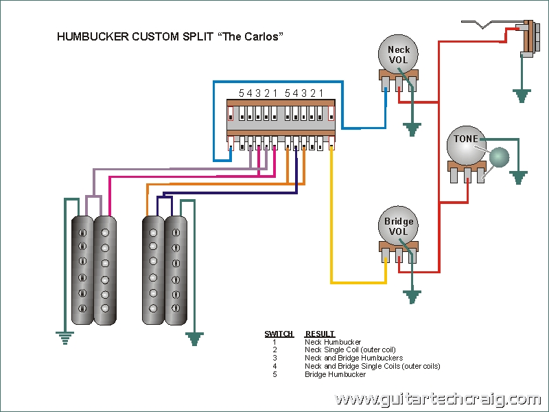 craig s giutar tech resource wiring diagrams rh guitartechcraig com Strat Humbucker Wiring-Diagram 2 Humbuckers 1 Volume 1 Tone 3-Way Switch