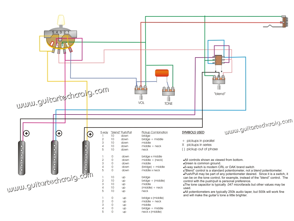 Craigs Giutar Tech Resource Wiring Diagrams Wire Diagram Two View